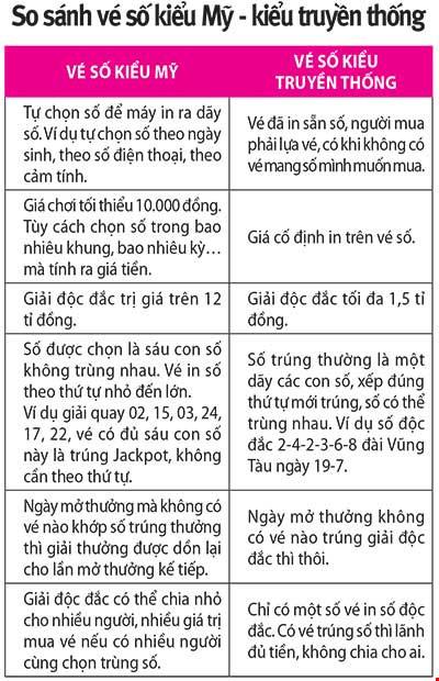 Xo-so-tu-chon-mega645-13