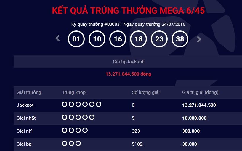 ket-qua-xo-so-mega645-ngay-24-07-2016