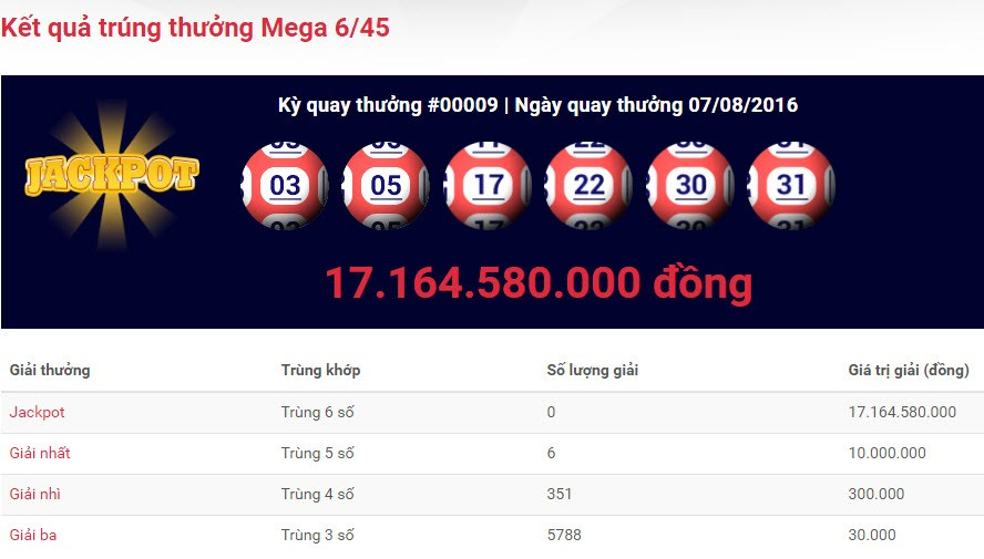 Ket-qua-xo-so-tu-chon-Mega-645-ngay-07-08-2016-ky-9