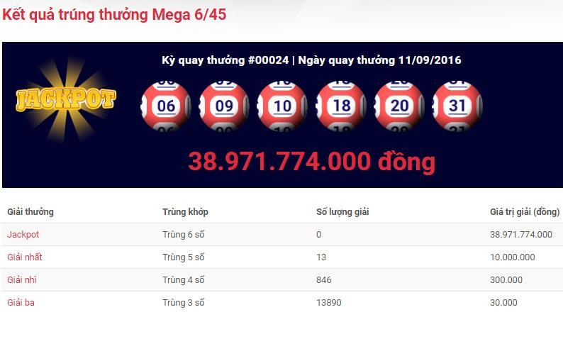 xo-so-mega-645-giai-jackpot
