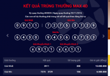 kết quả xổ số max 4d của vietlott