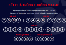 kết quả xổ số tự chọn max 4d