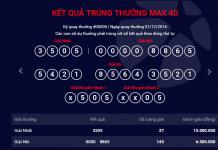 Cập nhật trực tiếp kết quả xổ số tự chọn theo dãy số Max 4DVietlott mới nhất mở thưởng vào thứ 3,5,7 hàng tuần.