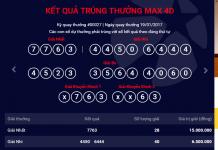 kết quả xổ số max 4D
